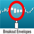 Breakout Envelopes