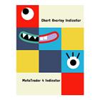 Chart Overlay Indicator