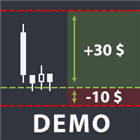 Demo Creating orders with a fixed stop mt4