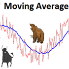 EA Moving Average