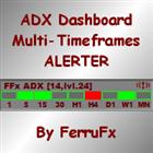 FFx ADX Dashboard MTF ALERTER