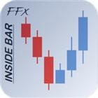 FFx InsideBar Setup Alerter