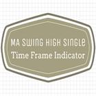 MA Swing High Single Time Frame Indicator