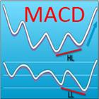 MACD Divergence FX Robot