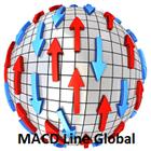 MACD Line Global