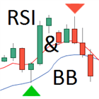 Multi informer RSI and  Bollinger Bands