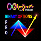 PipFinite Binary Options PRO