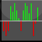 PL chart