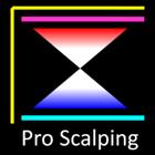 Pro Scalping System