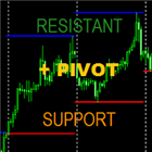 Support and resistant with pivot