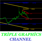 Triple Graphics Channel