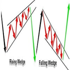 Wedge Breakage Signaling