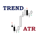 ATR as the determinant of the trend