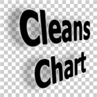 Cleans Chart