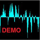 DEMOHistoDiff