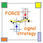 ForceSignalStrategy