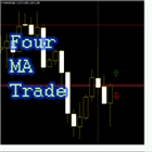 Four MA Trade