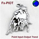 Fx Point Input Output Trend