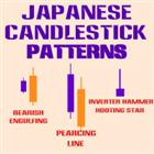 Japanese CandleStick Pattern