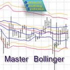 Master Bollinger Bands