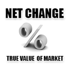 Net Change