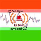 Over BS RSI Zone Alarm