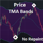 Price TMA Bands Non Repaint