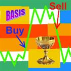 Probabilities distribution of price