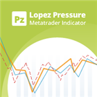 PZ Lopez Pressure