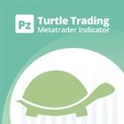 PZ Turtle Trading