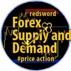 Redsword Price Action Supply Demand Indicator