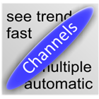 Scalp Tools Trend Channels