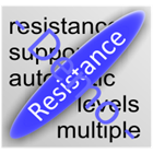 Support and Resistance Levels Demo
