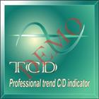 TCDDemo