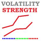 Volatility Strength