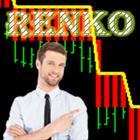 Yet another Renko Chart