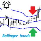 Bollinger Bands Alert
