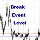 Break Even LeveL