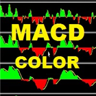 Color Macd Tf