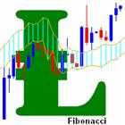 Fibonacci Ribbon