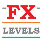 FX Levels Indicator