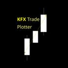 KFX Trade Plotter