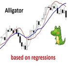 Linear Regressions Alligator
