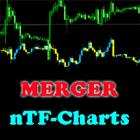 Merger Charts