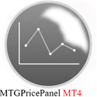 MTGPricePanel
