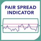 Pair Spread Indicator