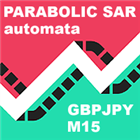 Parabolic SAR Automata