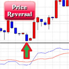 Price Reversal