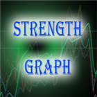 Strength Graph