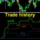 Trade history MT4